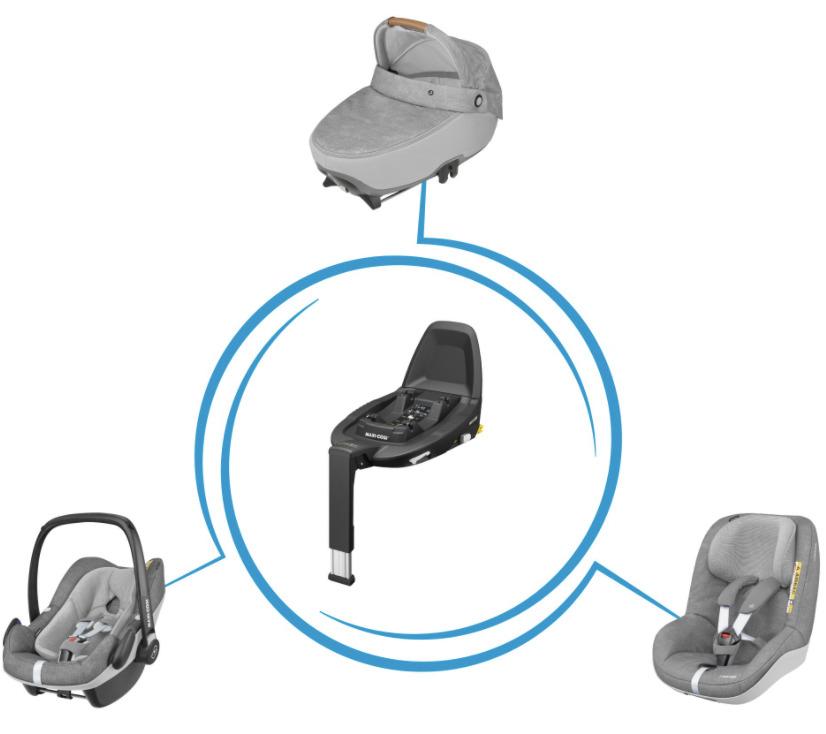 Base siège-auto FamilyFix3 Maci Cosi Bébé Confort Indicateurs Système